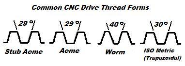 cnc lead screw