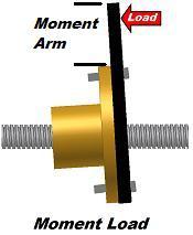 lead screw moment loading