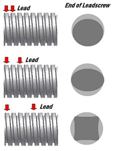 lead screw starts