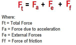 lead screw forces
