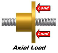 thrust loading lead screw