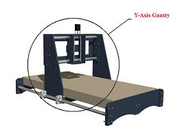 Do It Yourself Cnc Router Design Considerations The Gantry